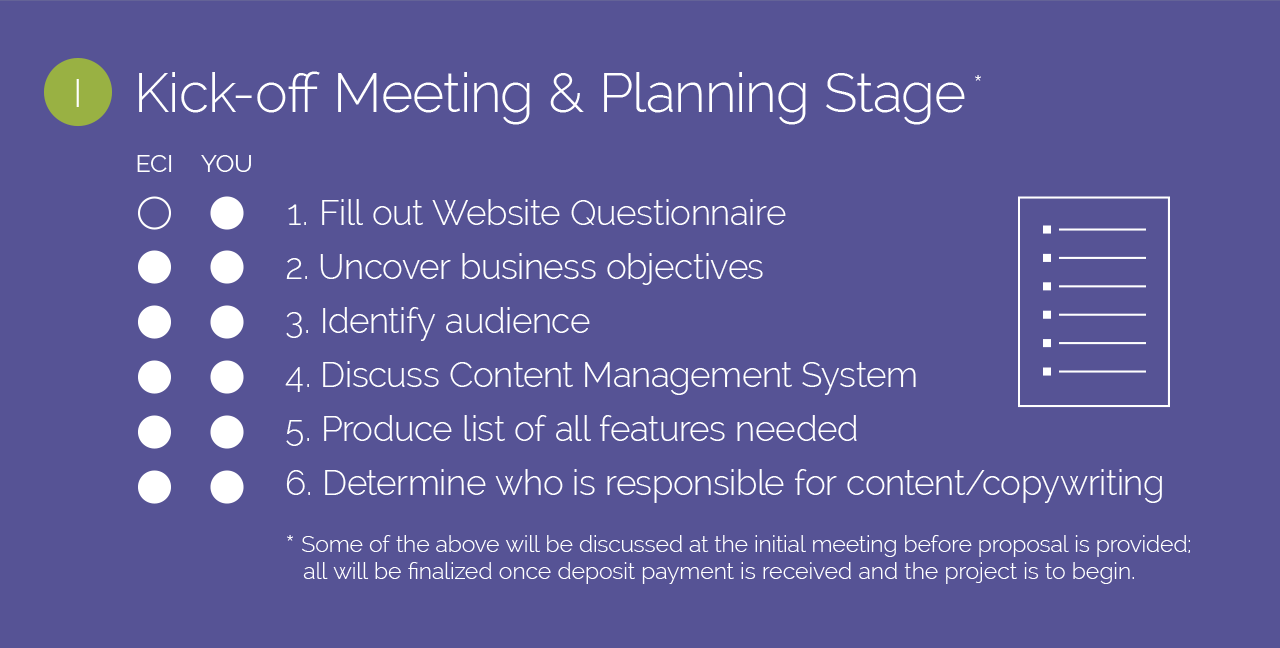 kick-off meeting planning stage