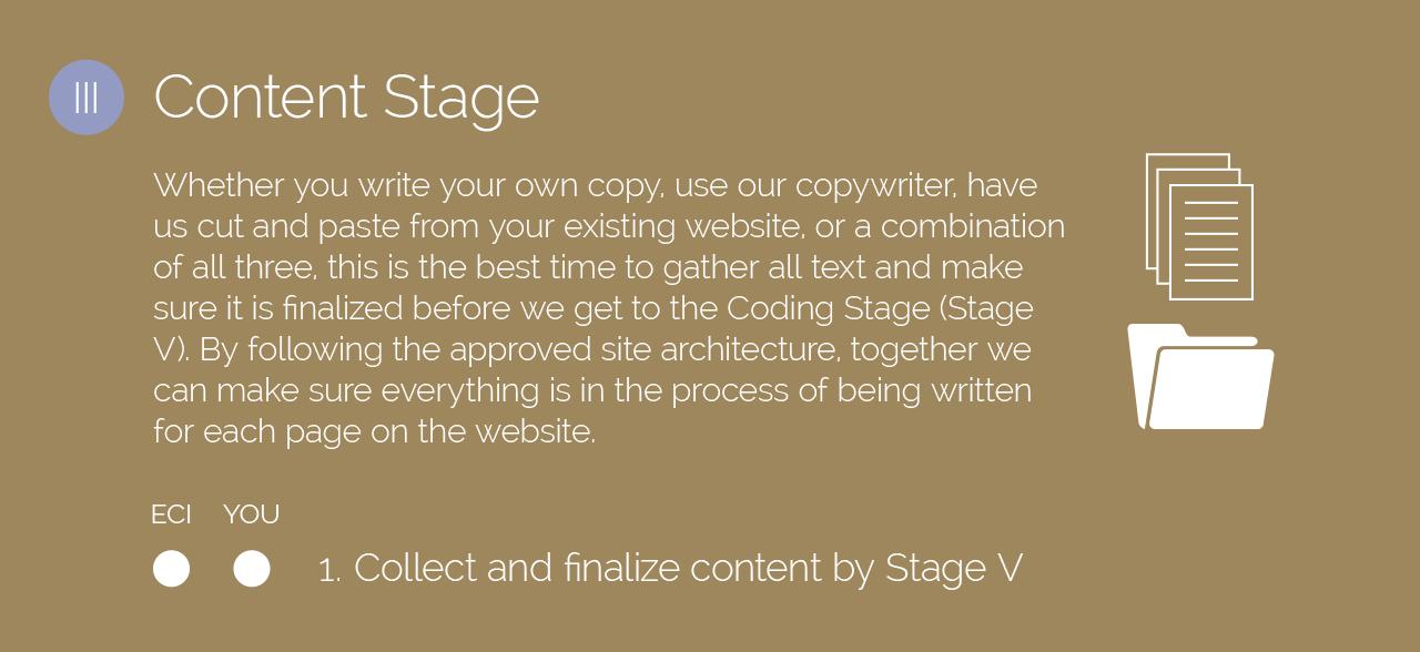content stage
