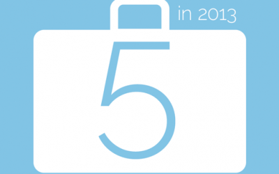 5 Top Resolutions for Small Businesses in 2013
