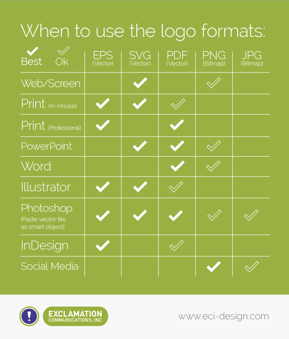 Logo File Formats Infographic